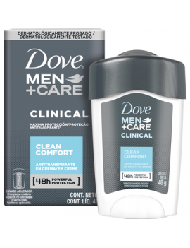 Dove Des Men+Care Clinical 12/48